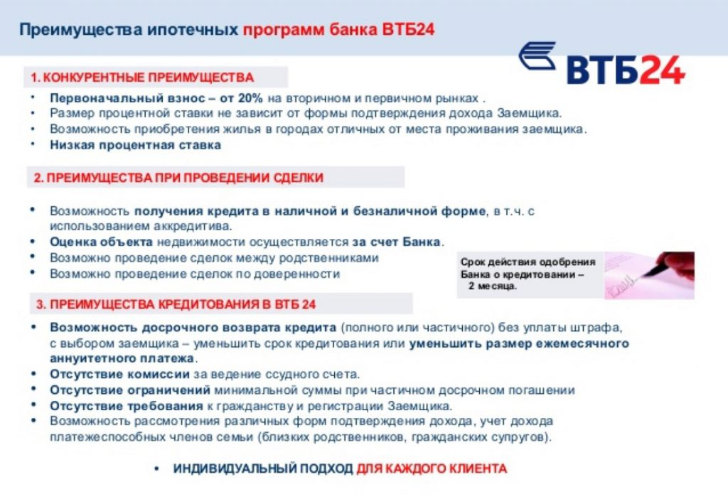 Преимущества ипотечного кредитования от ВТБ24