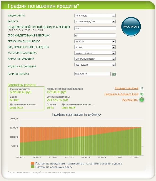 Оформить заявку на быстрый кредит - Онлайн займ денег на