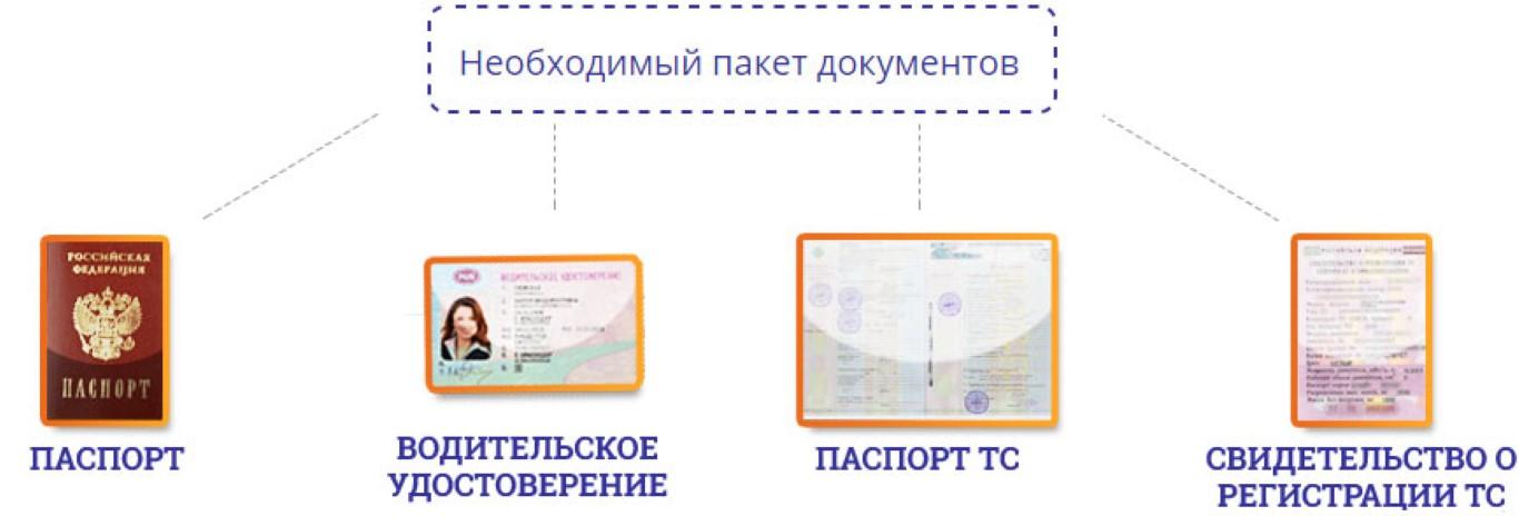 """Автоломбард в Твери - ООО """"Ломбард Капитал″"""