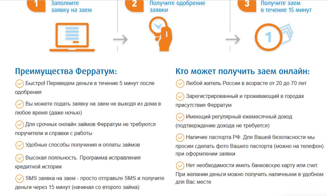 Микрозаймы Ферратум займ – вход в личный кабинет, онлайн заявка, отзывы, условия, сроки, преимущества и недостатки