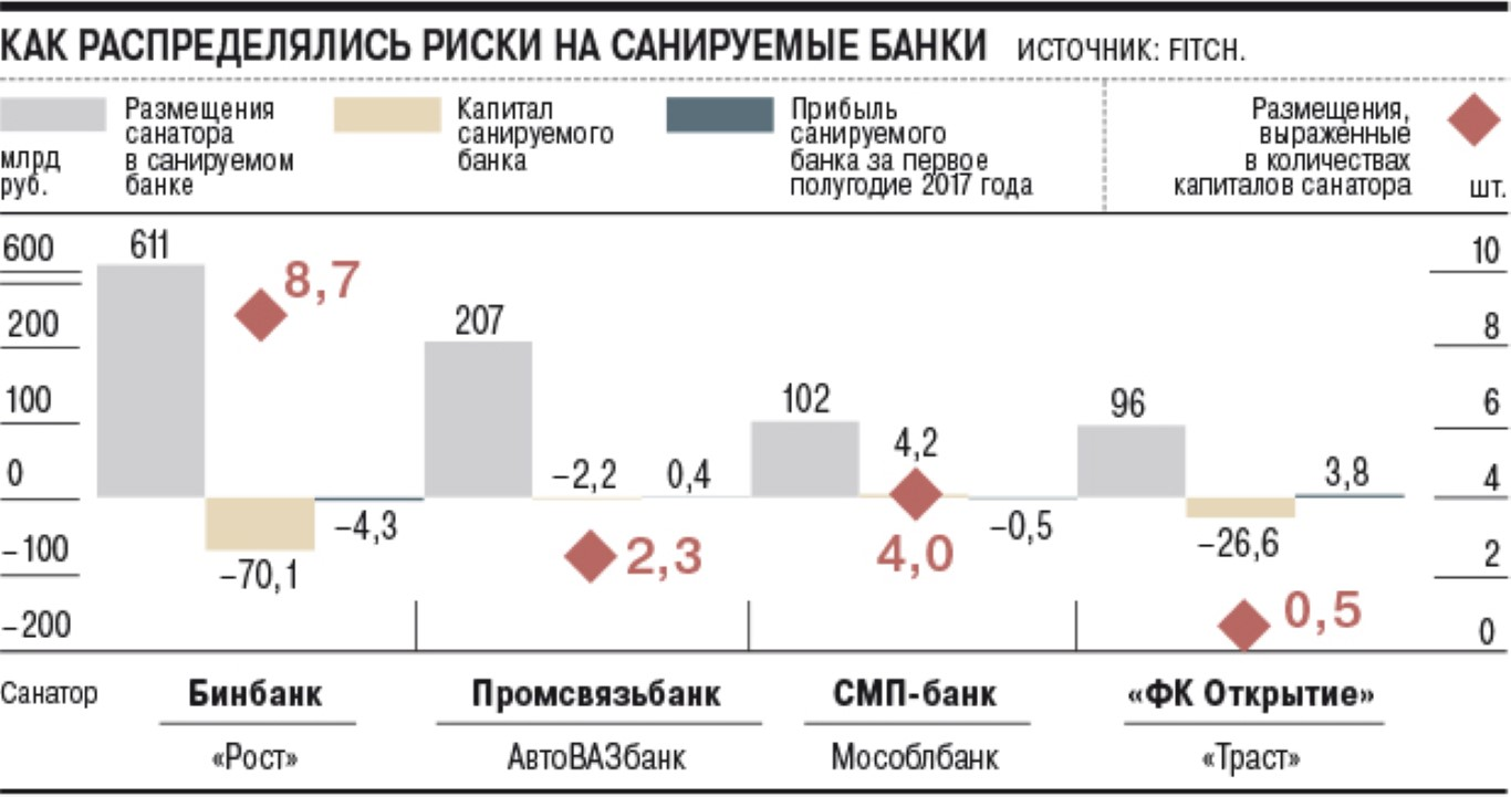 Алгоритм действий вкладчика при ликвидации банка