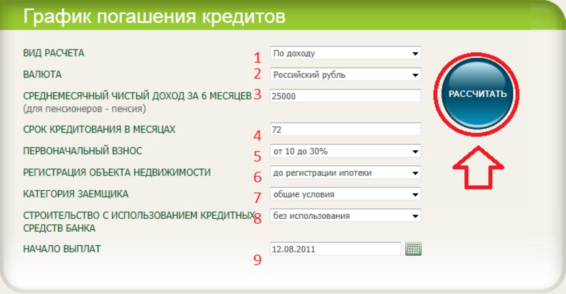Кредит наличными без справок и поручителей в Волгограде