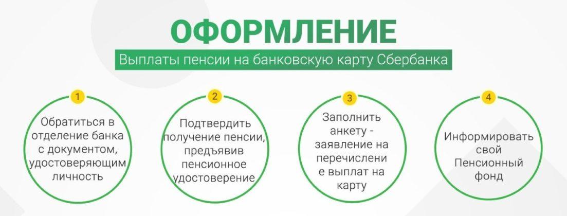Получать и снимать средства в сети банкоматов очень удобно, благодаря пластиковым картам, имеющим высокий уровень защиты.