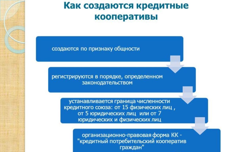 Как создать кредитный кооператив?