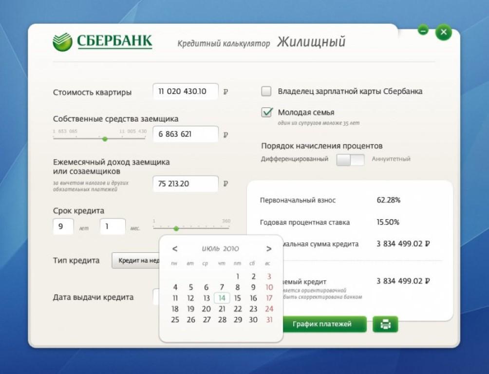 сбербанк онлайн расчет кредита онлайн