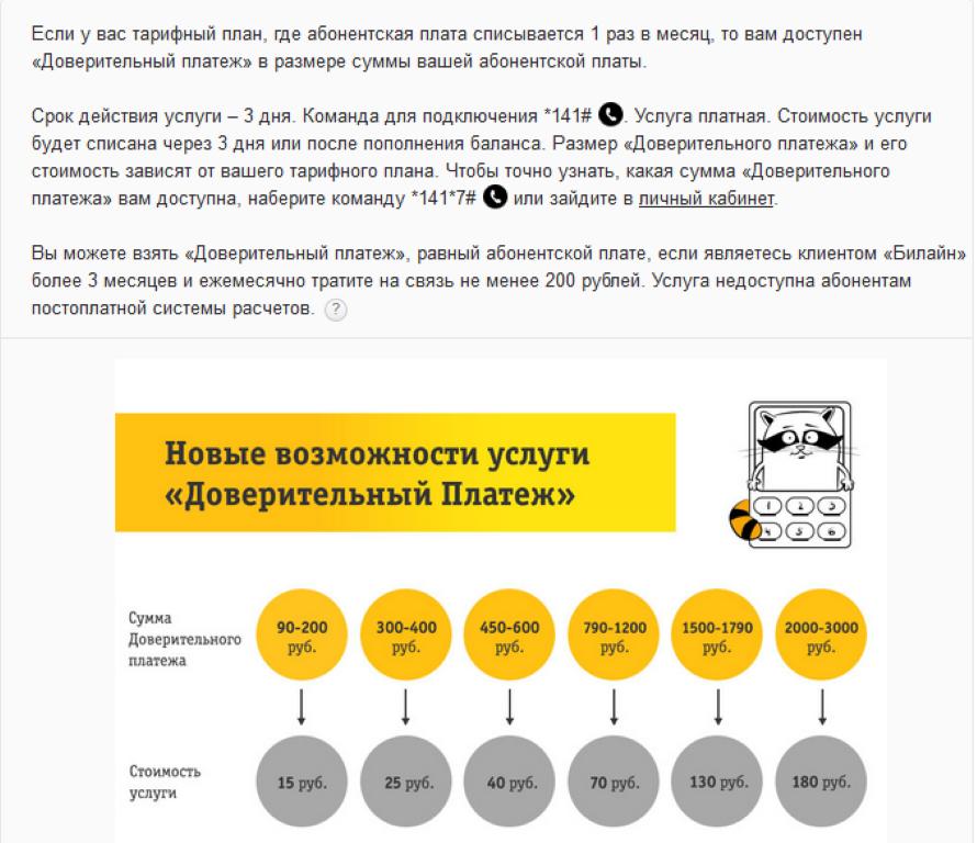 Изображение - Как брать деньги в долг на билайне kvreaoprlo