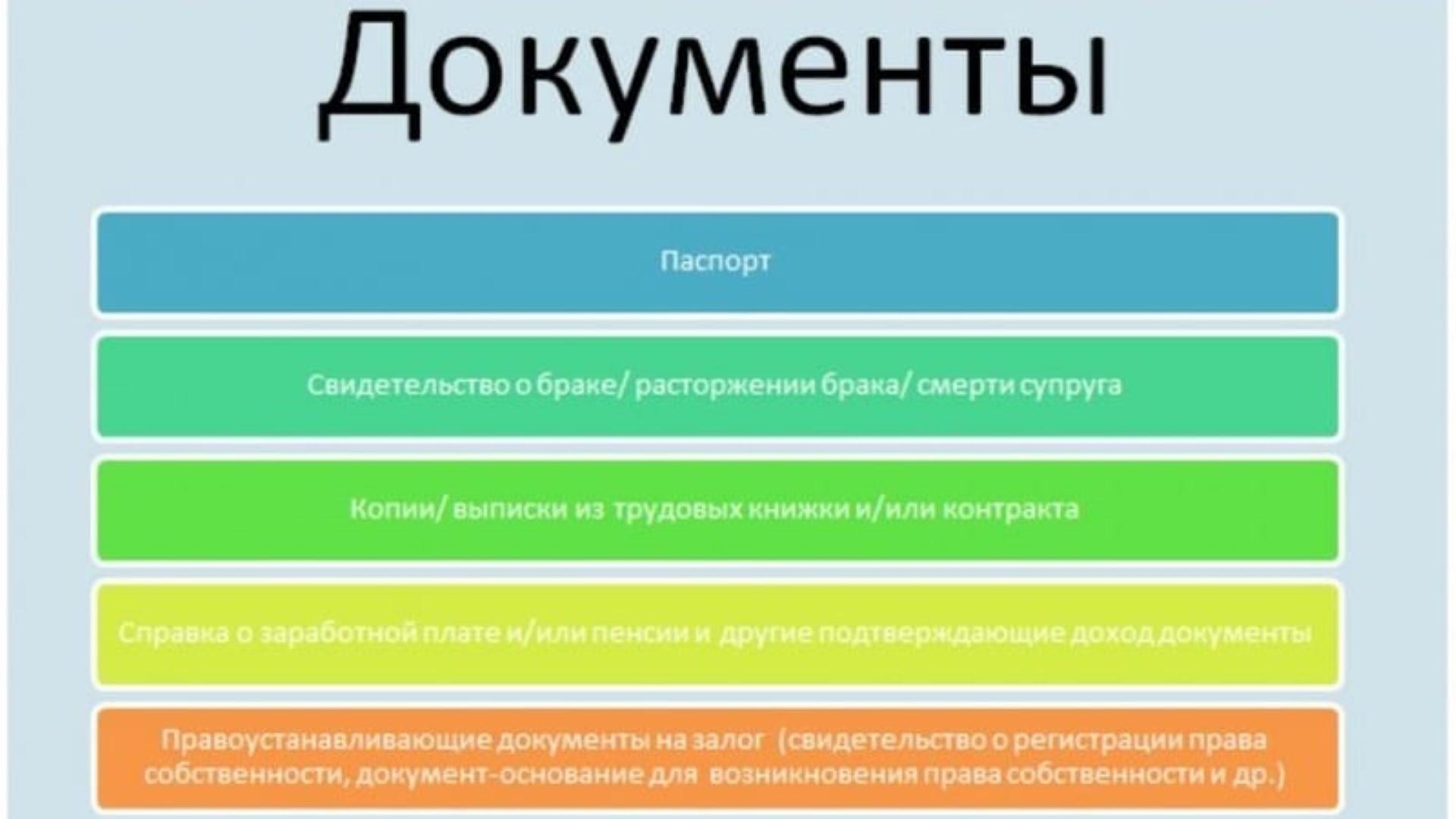 Изображение - Могут ли дать вторую ипотеку если первая не погашена Dokumenty-dlya-ipoteki